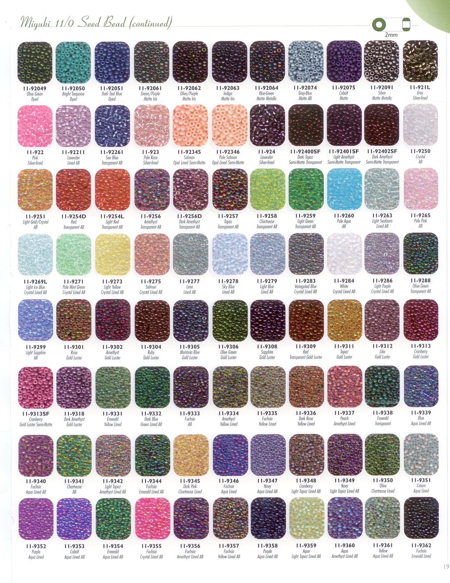 Products Overview All Beads Cz